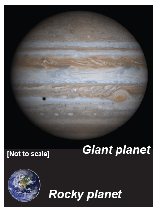Giant planets and rocky planets