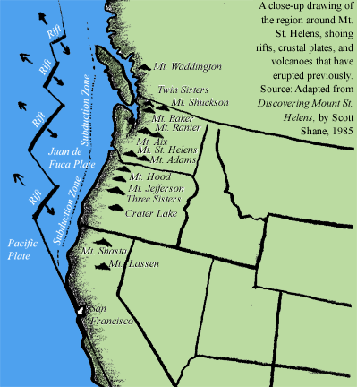 Illustrated map showing the location of various volcanoes and plates in the Pacific Northwest