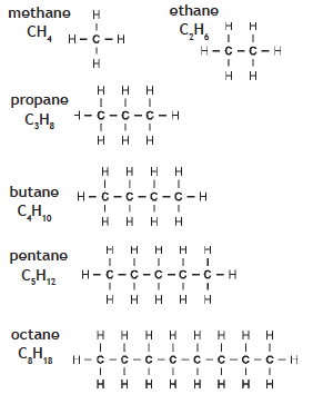 Types of hydrocarbons and their chemical structures