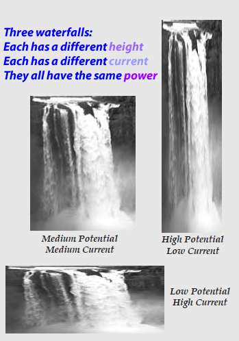 Waterfalls can have different heights and powers but the same current