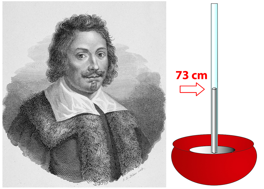 Evangelista Torricelli and his experiment